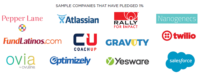 Sample Pledge One Percent companies